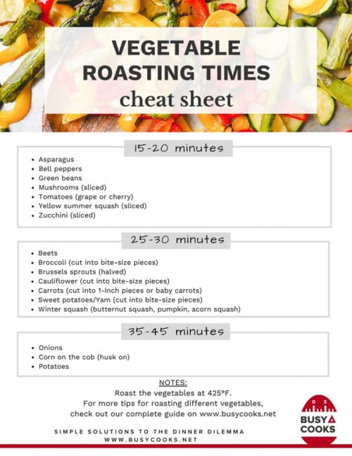 Roast ANY vegetable to perfection with this handy cheatsheet. #roastedvegetables